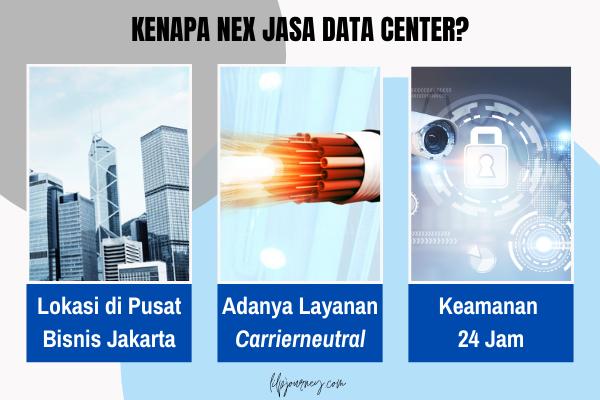 Jasa Data Center