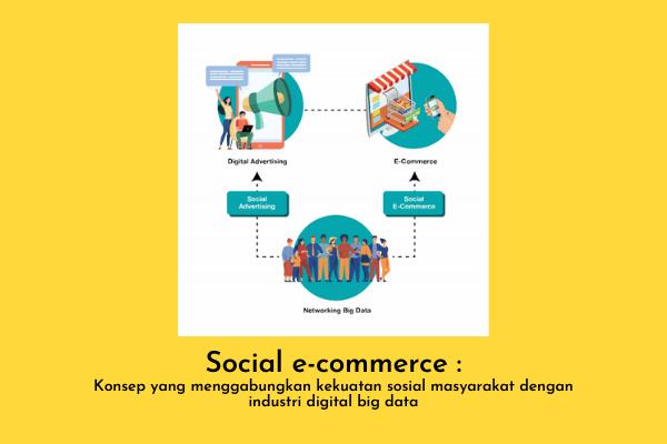 konsep social e-commerce PT Komunitas Cerdas Indonesia